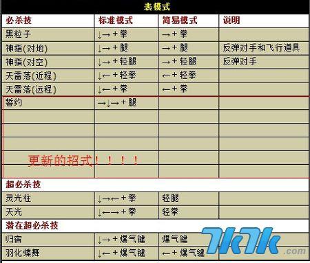 拳皇1.8绝招表_拳皇wing1.85出招表 包括伊格尼斯,大蛇