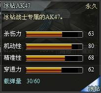 4399创世兵魂冰钻AK47属性 冰钻AK47升级多少钱