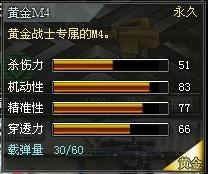 4399创世兵魂黄金M4属性 黄金M4升级多少钱