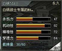 4399创世兵魂白银M4属性 白银M4升级多少钱