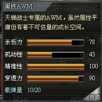 4399创世兵魂黑铁AVM属性 黑铁AVM多少钱