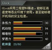 4399创世兵魂Glock属性 Glock多少钱