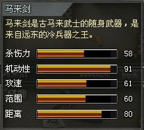 4399创世兵魂马来剑属性 马来剑多少钱