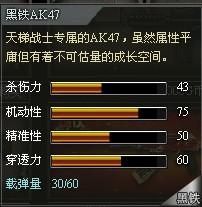 4399创世兵魂黑铁AK47属性 黑铁AK47多少钱