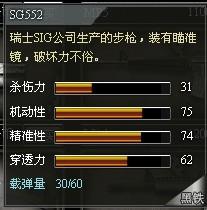 4399创世兵魂SG552属性 SG552多少钱