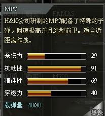 4399创世兵魂MP7属性 MP7多少钱