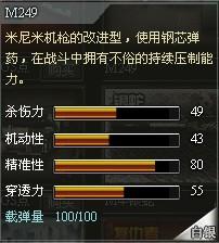 4399创世兵魂M249属性 M249多少钱