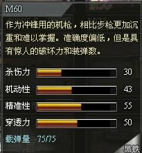 4399创世兵魂M60属性 M60多少钱