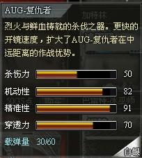 4399创世兵魂AUG-复仇者属性 AUG-复仇者多少钱