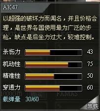 4399创世兵魂AK47属性 AK47价格