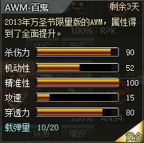 4399创世兵魂AWM-百鬼属性 AWM-百鬼多少钱
