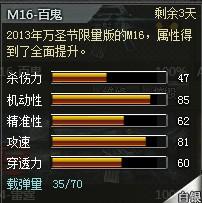 4399创世兵魂M16-百鬼属性 M16-百鬼升级多少钱