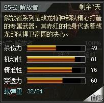 4399创世兵魂95式-解放者属性 95式-解放者升级多少钱