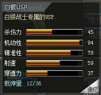 4399创世兵魂白银USP属性 白银USP多少钱