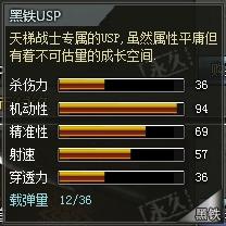 4399创世兵魂黑铁USP属性 黑铁USP多少钱