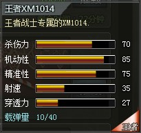 4399创世兵魂王者XM1014属性 多少钱