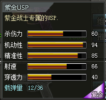 4399创世兵魂紫金USP属性 紫金USP多少钱