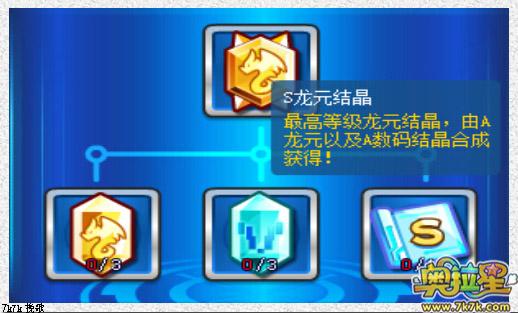 挑战超元大陆上守护者结晶合成获得