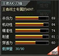 4399创世兵魂王者AK-刀锋属性 多少钱