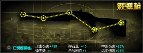枪林弹雨枪口火花获得方法 将武器华丽度爆表