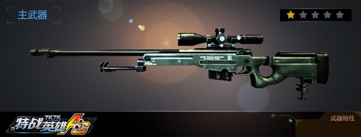 AWM武器展示