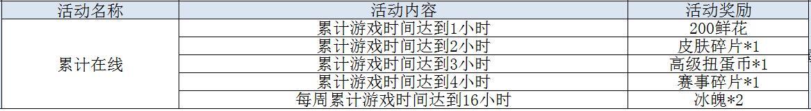 12.20-12.26累计在线.jpg