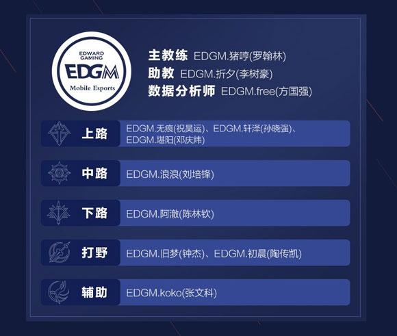 EDGM战队介绍 战队阵容预览