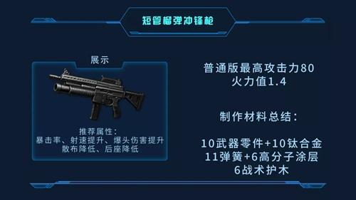 明日之后短管榴弹冲锋枪怎么样